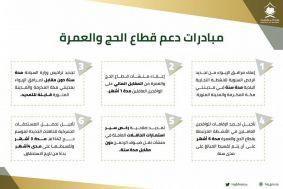 السعودية: الموافقة على مبادرات تحفيزية لمنشآت قطاع الحج والعمرة تجسد حرص القيادة على رفع الأداء لخدمة ضيوف الرحمن